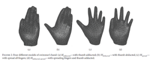 Hand positions