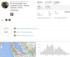 Strava Output. Skyline. SF to Mountain View.